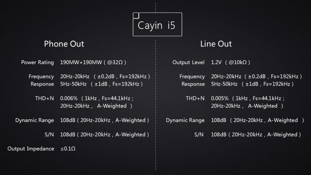 Cayin i5 Digital Audio Player-09